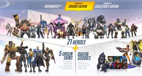 The ranking of Overwatch Heroes