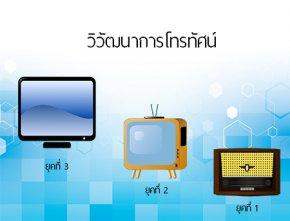 วิวัฒนาการโทรทัศน์