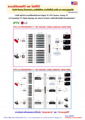 IPTV On Coaxial Cable by HSTN