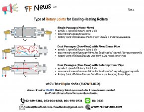 Type of Rotary Joints for Cooling-Heating Rollers