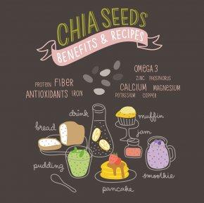 ชัดๆ เข้าใจง่ายๆ Chia Seeds เมล็ดเชีย ดีอย่างไร เอาไปทำไรได้บ้าง