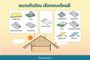 9 ข้อแนะนำ จัดการบ้านรับหน้าร้อน