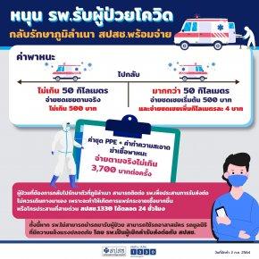สปสช.เปิดเว็บไซต์ให้ผู้ป่วยโควิด-19 กทม.-ปริมณฑล ลงทะเบียนกลับไปรักษาที่ภูมิลำเนาได้ทันที