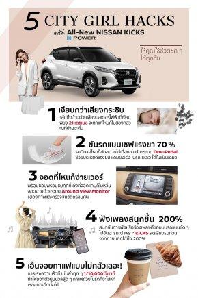 5 เคล็ดลับขับขี่มั่นใจบนท้องถนนเมืองไทยสำหรับสาว ๆ นิสสันนำเสนอห้าเคล็ดลับการขับขี่บนท้องถนนเมืองไทยสำหรับสาว ๆ ในเมือง เพื่อให้การขับขี่เป็นเรื่องง่าย ไร้กังวล