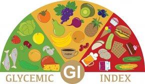 Glycemic Index (GI) ดัชนีน้ำตาล และ Glycemic Load (GL) ปริมาณน้ำตาล ความสัมพันธ์กับสิ่งที่คุณควรรู้