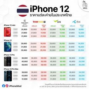 ราคา IPHONE12 ไทย