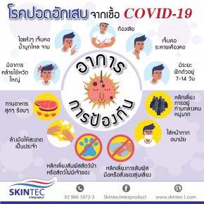 """สัญญาณอันตราย """"ปอดอักเสบรุนแรง"""" จากเชื้อไวรัสโคโรนา """"COVID-19"""