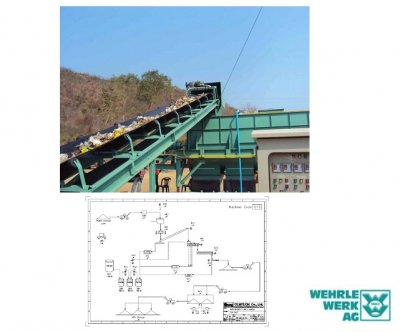 Wehrle - Werk A.G. - Germany ( MSW. Project in Thailand )