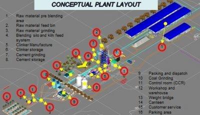 Phonesack Group Co.,Ltd. - LAO 2012