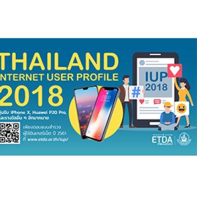 แบบสำรวจพฤติกรรมผู้ใช้อินเตอร์เน็ตในประเทศไทย