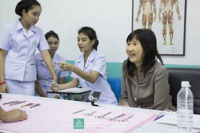 การแบ่งประเภทของอุปกรณ์ทางการแพทย์ที่ใช้ในห้องผ่าตัด