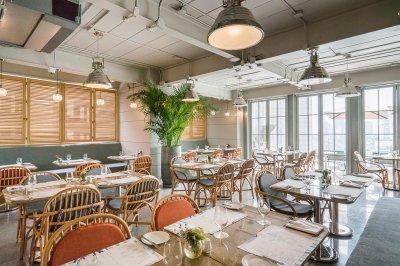 Perfect Restaurants