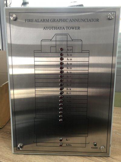 Ayothaya Tower