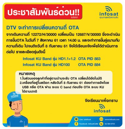 DTV will change the OTA frequency.