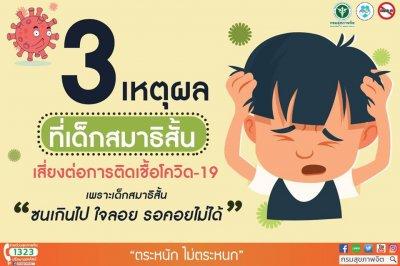 3 เหตุผลที่เด็กสมาธิสั้นเสี่ยงต่อการติดเชื้อโควิด-19 เพราะเด็กสมาธิสั้น 'ซนเกินไป ใจลอย รอคอยไม่ได้'