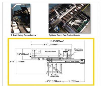 Cartoning Machine รุ่น PEGASUS CARTONER