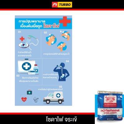 ภาพโฆษณาโซดาไฟ