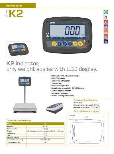 GRAM : K2