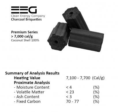 Premium Series Charcoal Briquettes