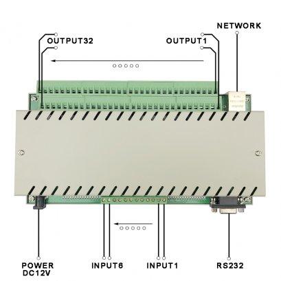KC868-H32LW : 32 CHANNEL WIFI RELAY MODULE