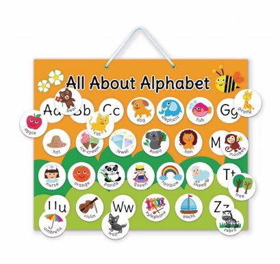 Magnet Board - All About Alphabet