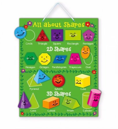 Magnet Board - All About Shapes