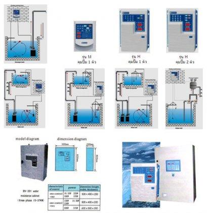 ตู้ควบคุมปั๊มน้ำ , โปรคอนโทรล , PROCONTROL