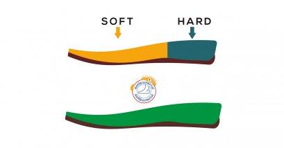 รองเท้าสุขภาพ Belldilar แตกต่างจากรองเท้าทั่วไปยังไง?