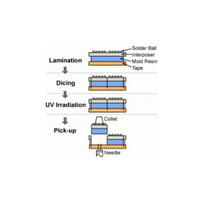 UV tape for BGA and CSP Package Dicing