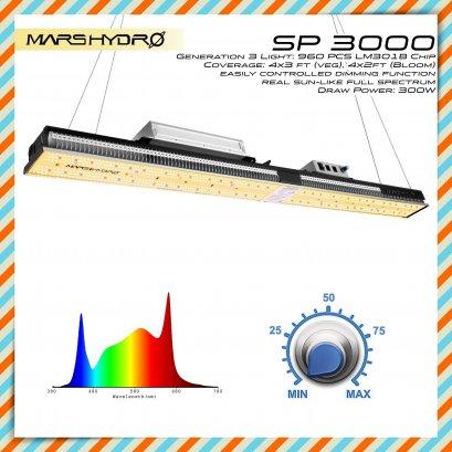 ไฟปลูกต้นไม้ Mars Hydro SP 3000 สำหรับเต้นท์ปลูก LED Full Spectrum Sun-like LED 300w Cover 2x5 (60x150cm) Samsung lm301b Osram full spectrum led plant grow light