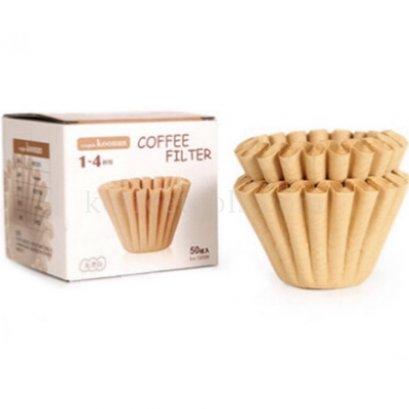 กระดาษกรองทรงตะกร้า (1-4 cup) ยี่ห้อ koonan