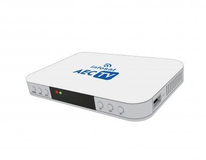 กล่องรับสัญญาณ AEC-TV