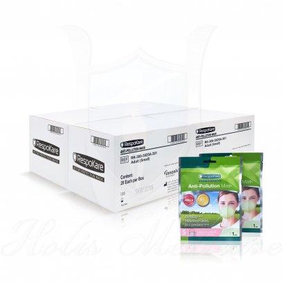 RespoKare หน้ากากป้องกันมลพิษและฝุ่นควัน ขนาดเล็ก(S) จำนวน 4กล่อง 80ชิ้น