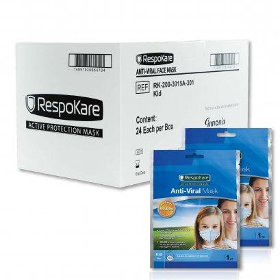 RespoKare หน้ากากป้องกันไวรัสไข้หวัดใหญ่ สำหรับเด็ก จำนวน 24ชิ้น