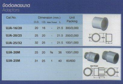 """ข้อลดขนาด 1/2"""" - 3/4"""" สำหรับท่อร้อยสายไฟฟ้า UPVC  Clipsal"""