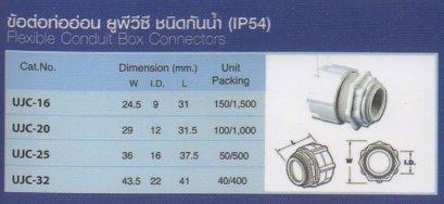 Flexible Connector ท่อร้อยสายไฟฟ้า UPVC  Clipsal