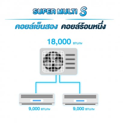 Daikin Super Multi S (SMKC_RV2S)