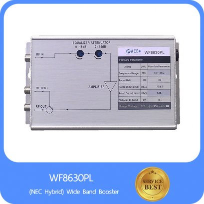 (NEC Hybrid)  Wide Band Booster