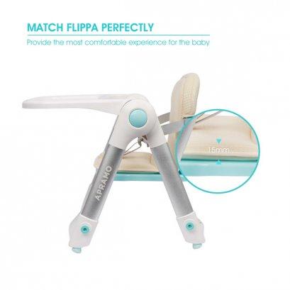 ขวดบีบสำหรับอาหารบดและเครื่องดื่ม สควีสซี่ เกียร์ (Squeasy Gear) 6 oz