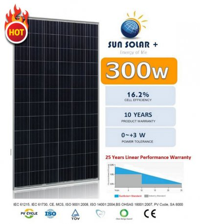 SunSolar+ SSP300-24/V 300w POLY By Yingli ** +5w