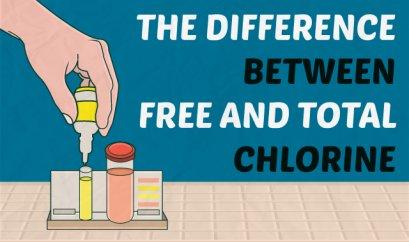 ข้อแตกต่างคลอรีน 3แบบที่อยู่ในสระว่ายน้ำ Free Chlorine /Total Chlorine/Combine Chlorine