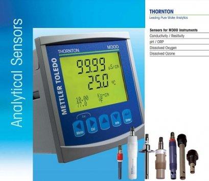 เครื่องวัดค่า pH  แบบออนไลน์ ,pH Controller
