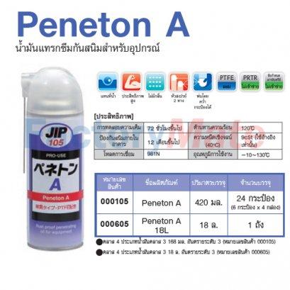 Peneton A,น้ำมันแทรกซึมกันสนิมสำหรับอุปกรณ์