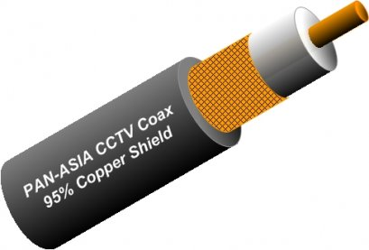CCTV RG Series (Copper Wire Braid)
