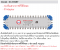 Multi Switch 3x3x32 IDEASAT (เข้า3 ออก32 ต่อพ่วงได้)