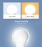 LED A60 3 Step Dimmable bulb 12W Daylight