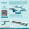 Free surface modeling with Flow-3D Hydro - สร้างแบบจำลองการไหลแบบ Free surface ได้อย่างเสมือนจริงด้วยโปรแกรม Flow-3D Hydro