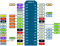 NodeMCU ESP8266 V3 CH340 LUA Wifi based ESP8266-12E