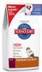 อาหารแมว Science Diet Feline Hairball Control Adult ขนาด 2 กก.