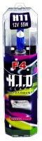 ไฟหน้า H11 F4